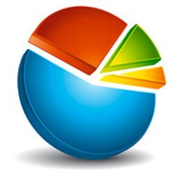 graphique circulaire analyse entreprise par MBA Capital